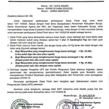 Ketentuan Zakat Fitrah